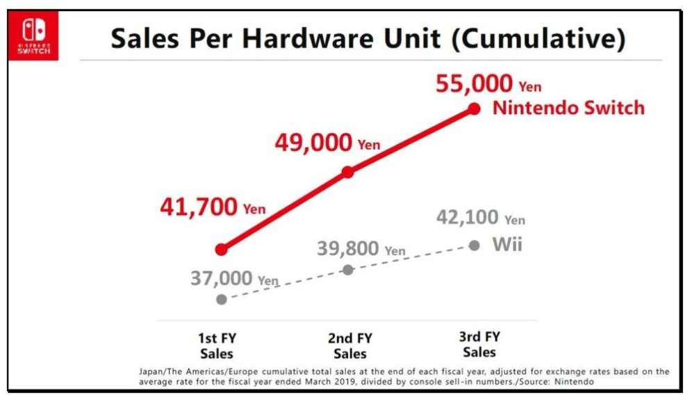 Nintendo Switch (11)