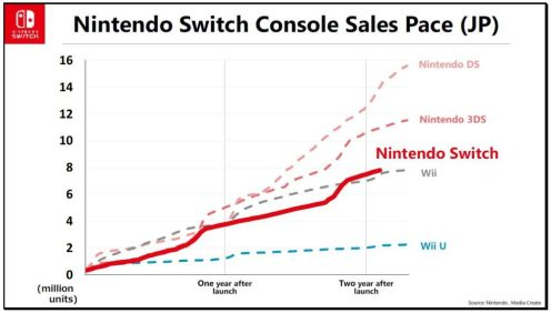 Nintendo Switch (3)