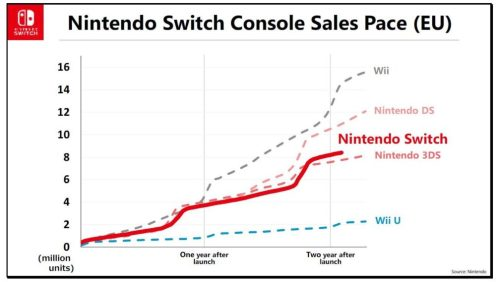 Nintendo Switch (5)