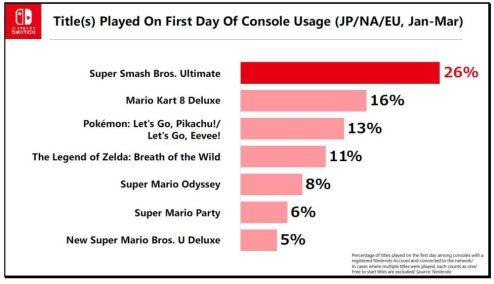 Nintendo Switch (7)