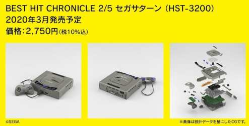PlayStation Saturn Model Kits (3)