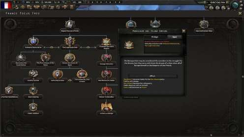 Hearts of Iron IV (3)