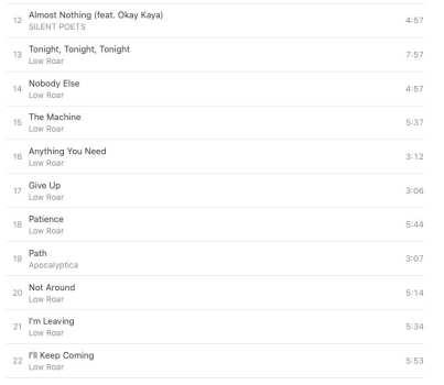 Death Stranding Soundtrack