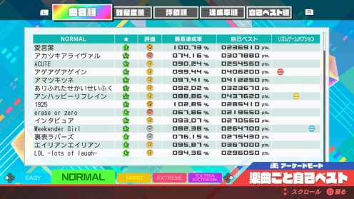 Hatsune Miku Project DIVA Mega Mix (6)