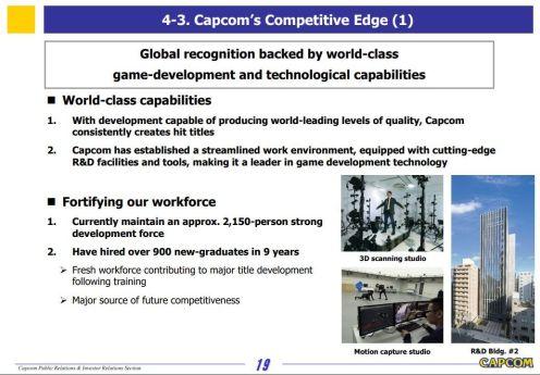Capcom (7)