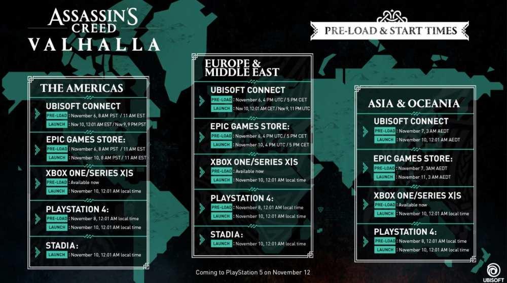 Assassin's Creed Valhalla Update
