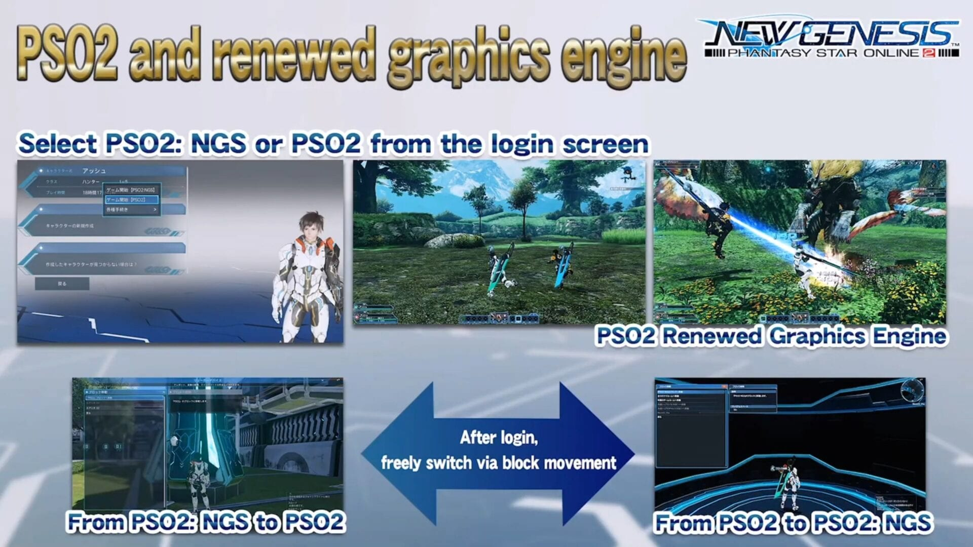 Phantasy Star On-line 2: New Genesis Will get Tons of Superior Gameplay & Particulars; New PSO2 Engine Revealed 8