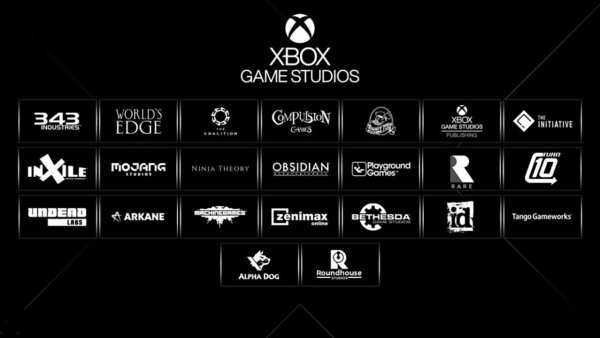 Resolutions for Microsoft First-Party Studios