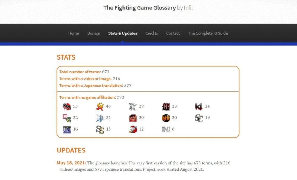Fighting Game Glossary Terms