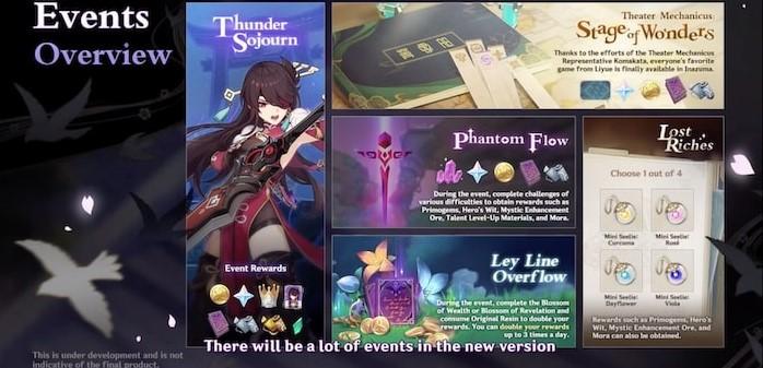 Genshin Impact 2.0 Event Summary