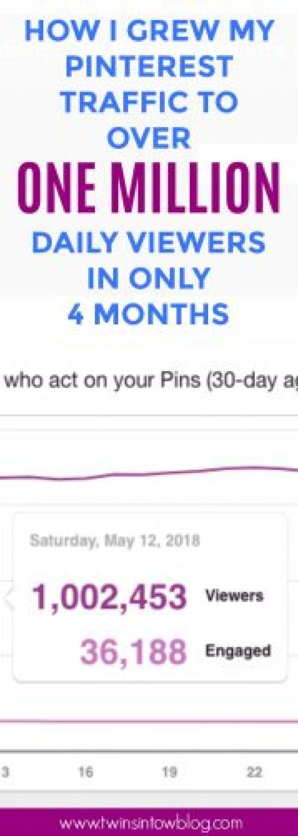 how to grow pinterest traffic
