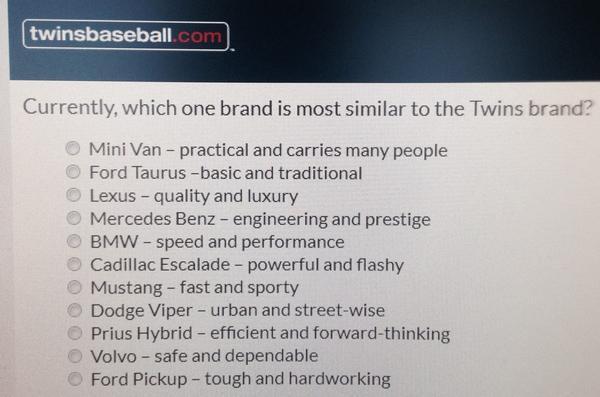 2014 Twins brand survey question