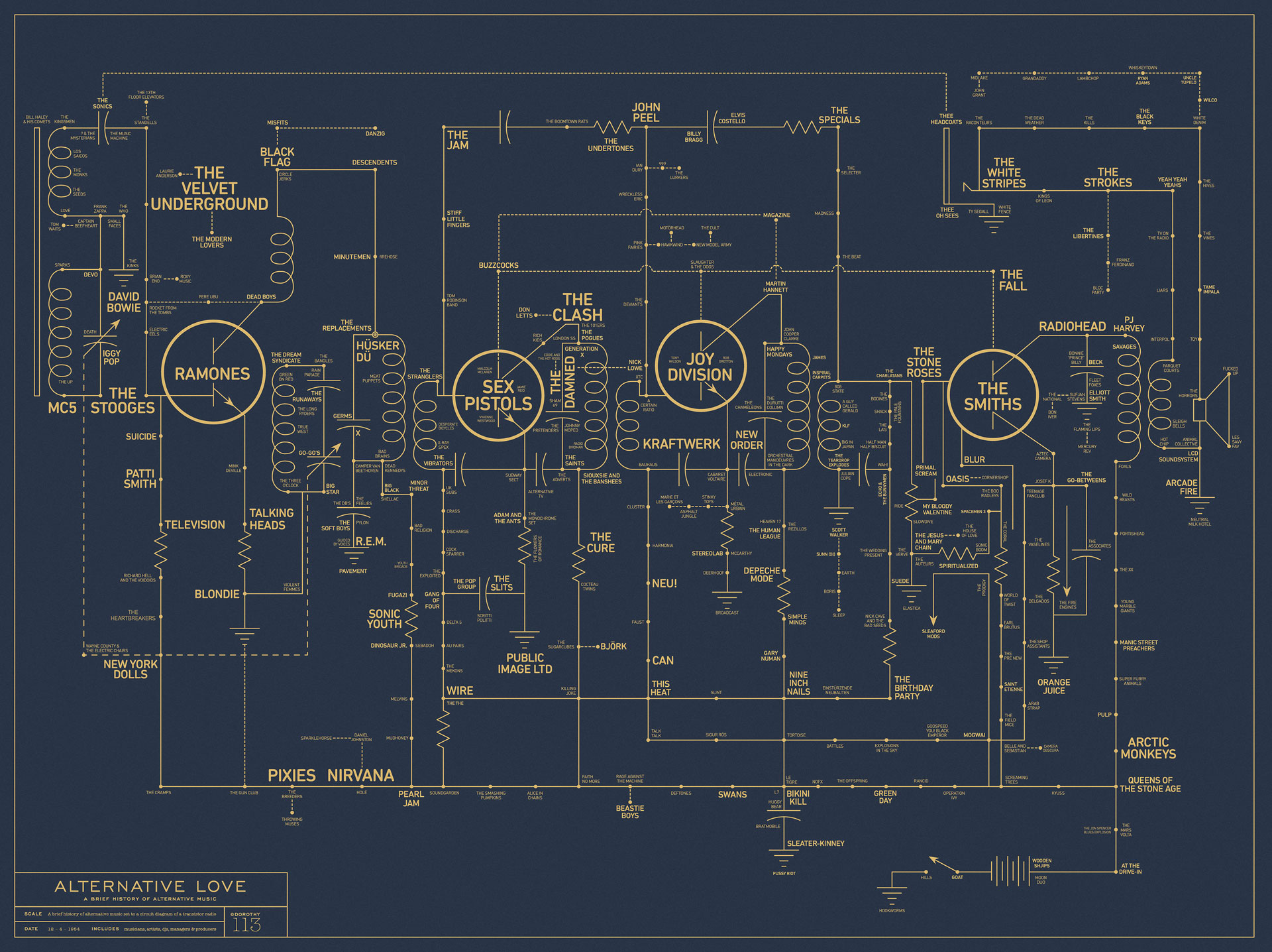 hight resolution of a brief history of alt music mapped like an early transistor radio circuit board