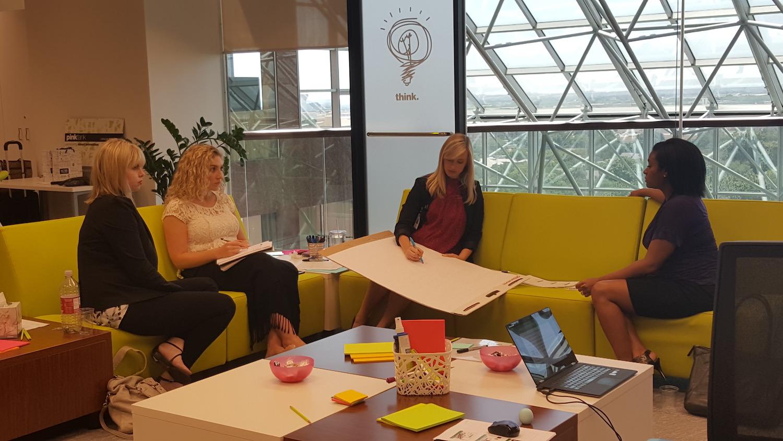 Twist IMC Team Workshop