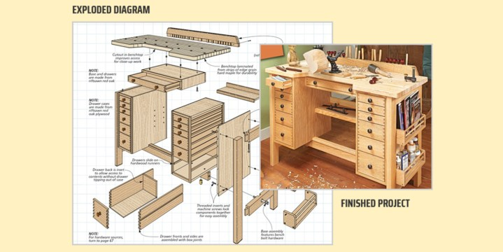 Woodworkers Treasure Chest Reviews