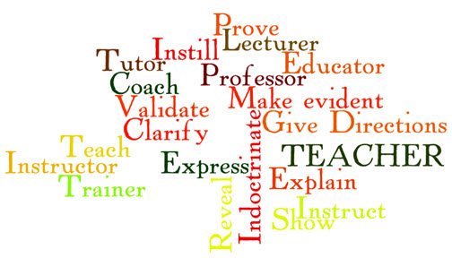 TEACHER WORD CLOUD