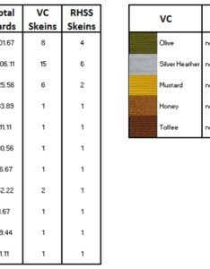 Picture also the whovian cal yarn color chart  yardage estimates rh twoheartscrochet