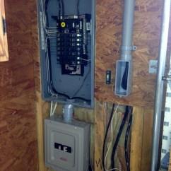 240v Sub Panel Wiring Diagram Vw Golf Mk4 Headlight Size Cable Elsavadorla