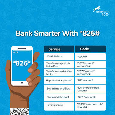 Union Bank USSD Code *826#