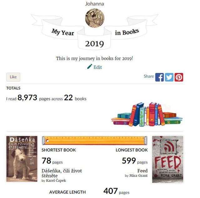 goodreads-challenge-1 Goodreads 2019 Challenge