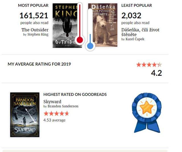 goodreads-challenge-2 Goodreads 2019 Challenge
