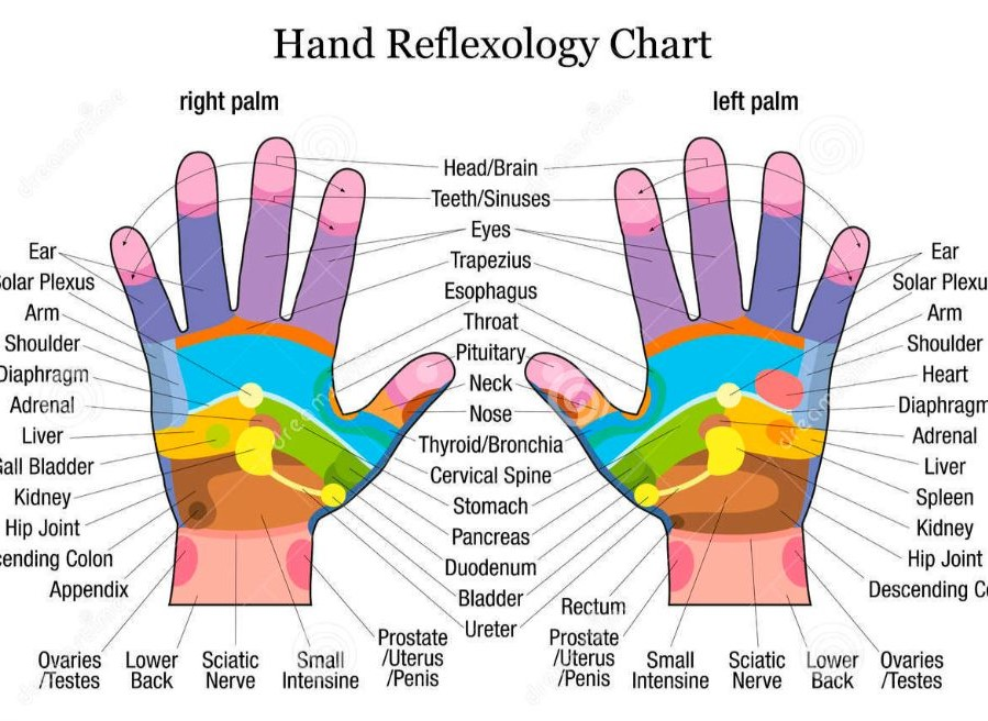 reflexology for insomnia