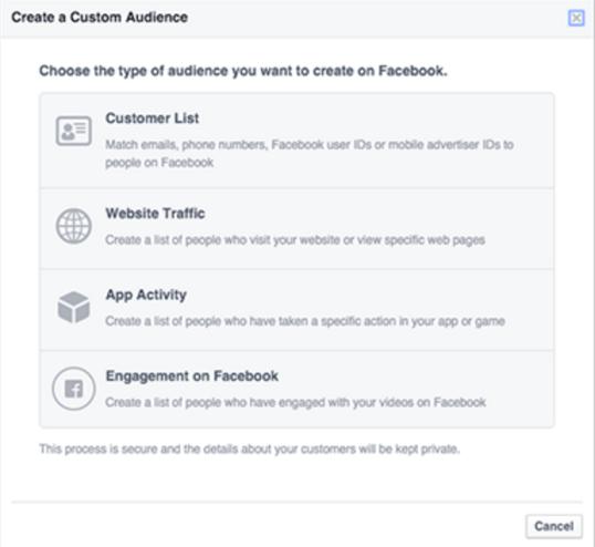 social engagement custom audiences and likes vs favorites twosix