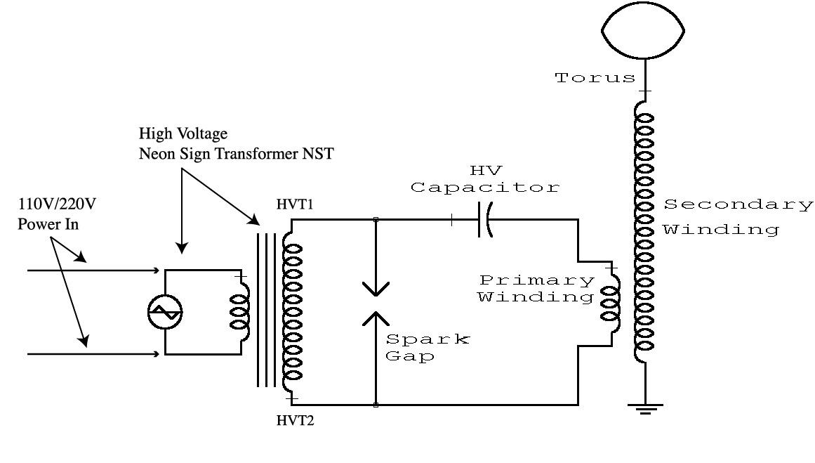tesla coils wiring