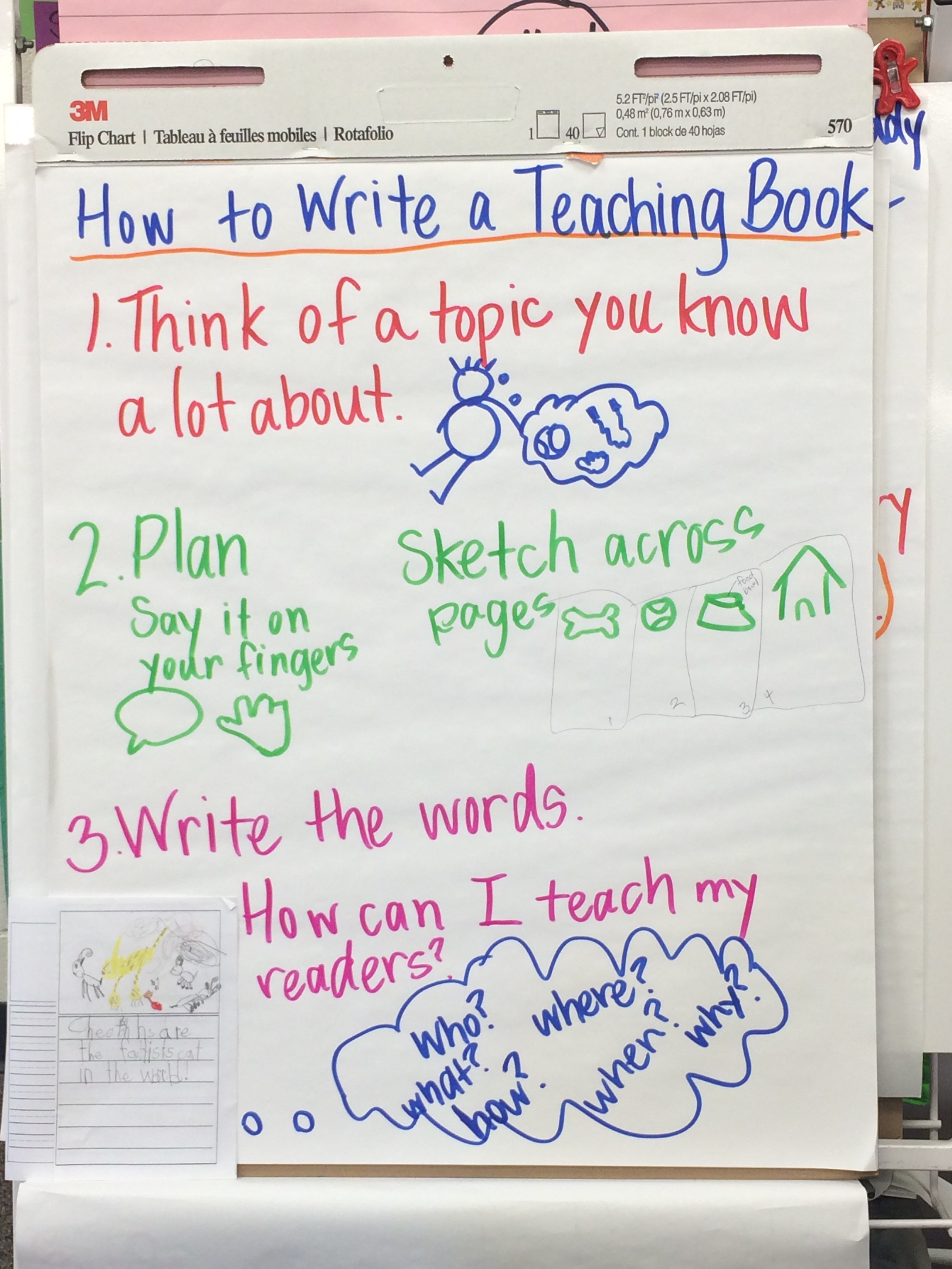 An Anchor Chart Mashup