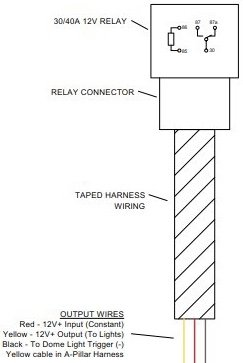 led bar wiring diagram dual 1 ohm front light rock lights reverse and switches