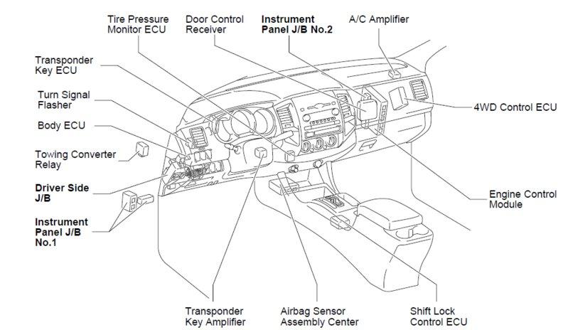 Tcm 2003 Toyota Rav4 Wiring Diagram. Toyota Rav4 Cylinder