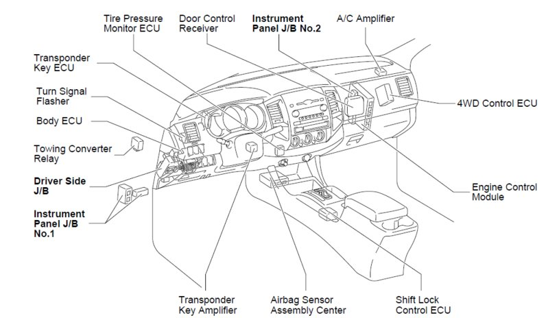2017 toyota hilux stereo wiring diagram 1989 pickup ignition 4wd ecu location tacoma world here is what the service manual says