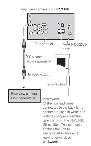 Rear View Camera Wiring : camera, wiring, Camera, Connection, Below, Tacoma, World
