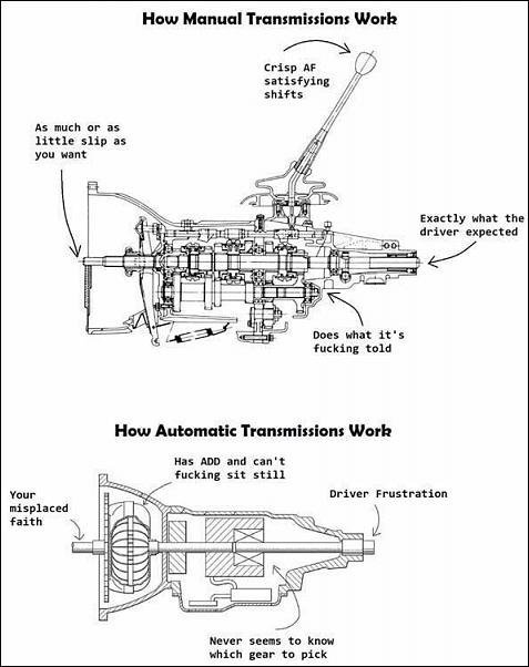 Is the manual transmission that much better than the auto