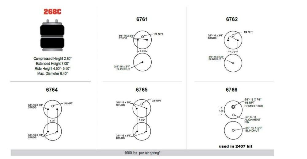 medium resolution of air spring sizes 4 5 in working dia jpg