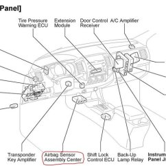 2006 F150 Mirror Wiring Diagram Electrical Building Construction Diagrams Location Of Airbag Control Module | Tacoma World