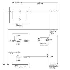 Cargo Light Wiring Diagram Shopping Cart Class 3rd Gen Access Cab Bed Lights Using Double Switch Cargo1 Zpskowt5g8t 90dd3aa277f2cbfc7b4818d2b2738f719f44df36 Jpg