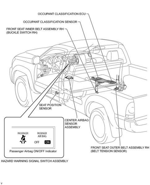 2015 Tacoma Air Bag Wire Diagram : 32 Wiring Diagram