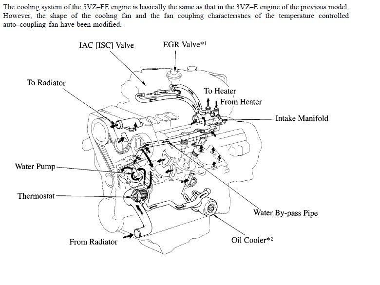 1999 2000 2001 Toyota Tacoma Engine Decal Vacuum Diagram