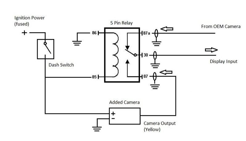 Arb Reversing Camera Wiring Diagram : 35 Wiring Diagram