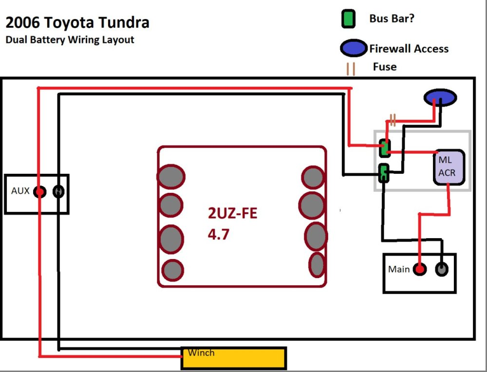 medium resolution of can you connect a bs ml acr to a bus bar wiring layout help needed questions