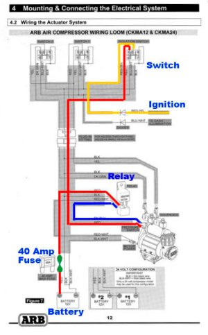 Arb Twin Compressor Wiring Diagram  Somurich