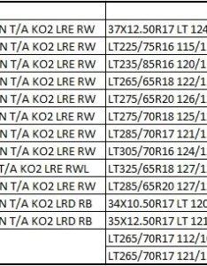 Bfg Ko2 Tire Size Chart Www Homeschoolingforfree Org