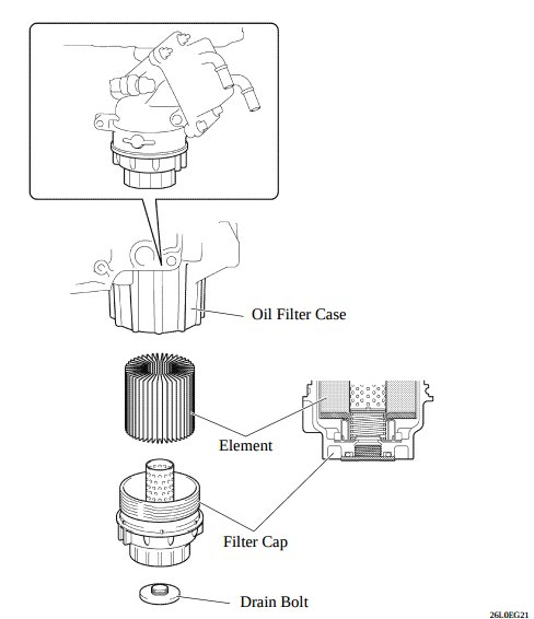1993 Toyota Pickup Oil Filter ~ Best Toyota