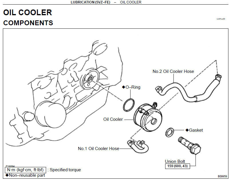 Bestseller: Toyota T100 Engine Diagram