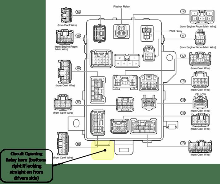 Efi Wiring Harness Jeep Wrangler. Jeep. Auto Wiring Diagram