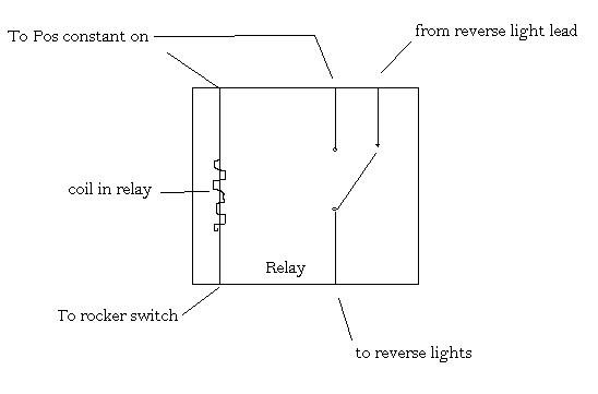 reverse light wiring diagram tractor alternator problem aux lights w switch override tacoma world reverselightrelaywiring zps29d2c966 601efff7749ffeacb5357a61ea4659e4a3f3c262 jpg