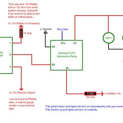 Wiring Diagram For Relay Spotlights 1979 Kz1000 Bmw E92 Html Autos Post