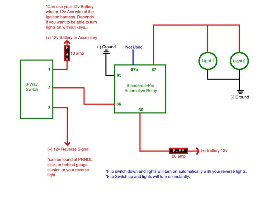 medium resolution of 1968 ford f 250 reverse lights wiring diagram