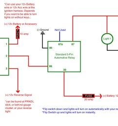 wiring up led reverse lights wiring diagram load 12v led reverse lights wiring [ 1024 x 768 Pixel ]